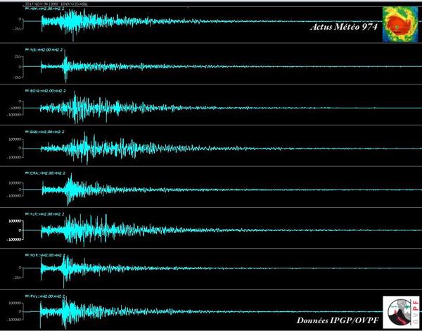Toutes les infos sur le tremblement de terre ressenti cette nuit à La Réunion